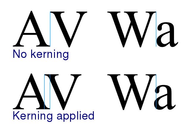 Examples of letter pairs with and without kerning