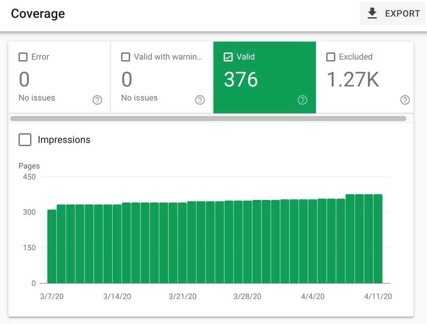 Google Search Console Coverage overview